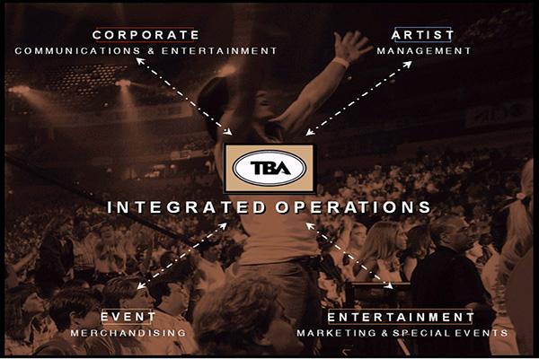 http://www.hawkmm.com/images/presentations//TBA3.jpg